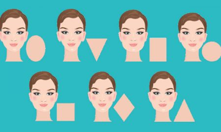 Sun glasses for Face Shape